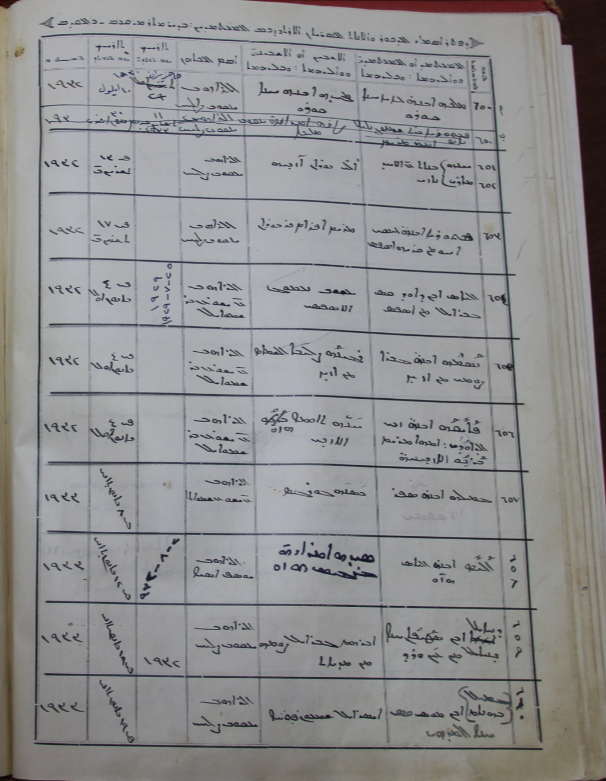 Extract of the register (1932-1933)